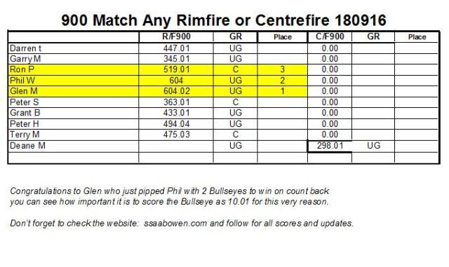 900-match-180916